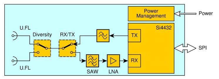 Blockschaltbild des IKM D2S von IK Elektronik