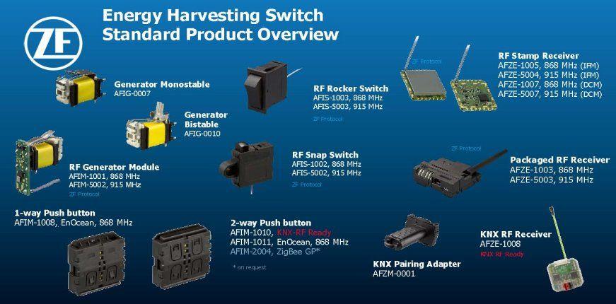 Energieautarke Funkschalter von ZF - Produktübersicht