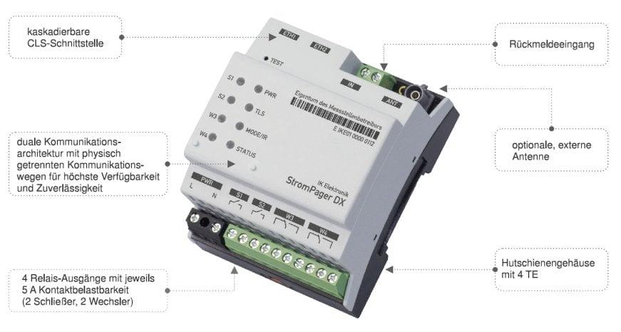 StromPager DX mit Beschriftung - IK Elektronik