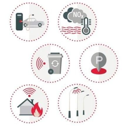 Broschüre Smart City Lösungen von IK Elektronik