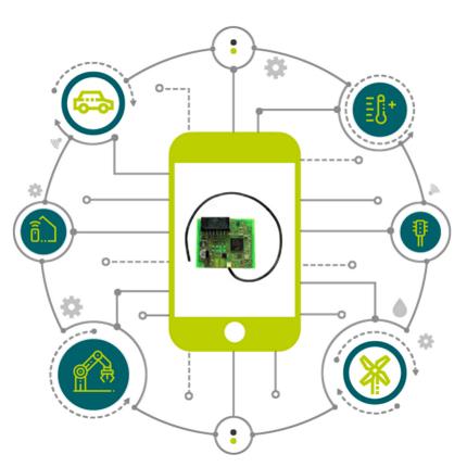 Variomesh von IK Elektronik für die Smart City